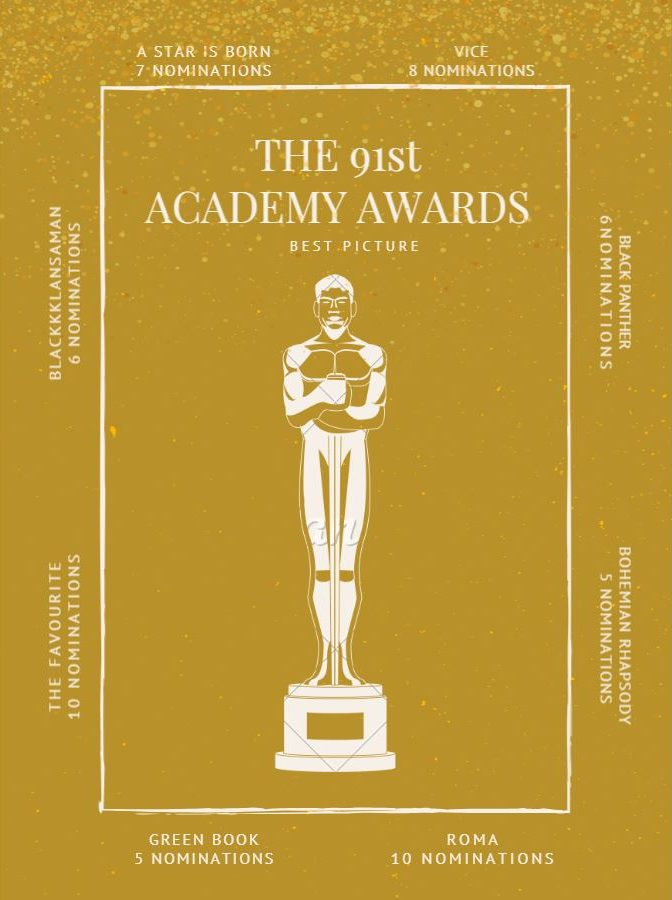 The Oscars premiers on February 24, 2019 at 7pm CST.