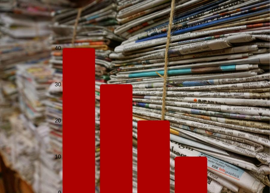 The+McClatchy+bankruptcy+affects+the+printing+of+physical+prints+of+newspapers%2C+a+decline+that+has+been+happening+for+the+past+10+years.+
